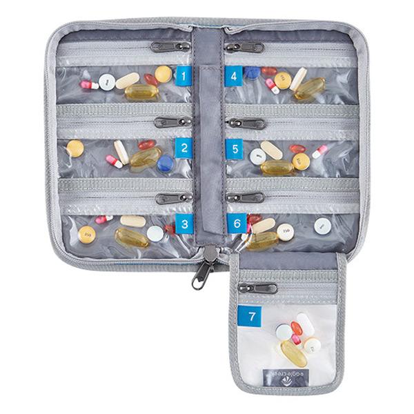 MUST!! A lock box for medicine