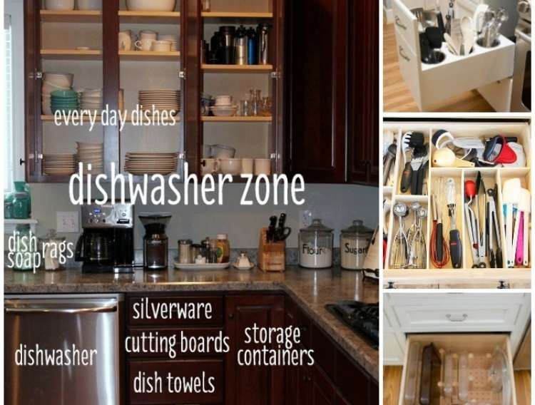 OneCrazyHouse How to Organize Kitchen Photo Collage Kitchen area with labels on different zones for organizing by use, deep drawer with cooking utensil staning up, kitchen drawer with custom utensil dividers, open drawer with peg system to store oven cookware